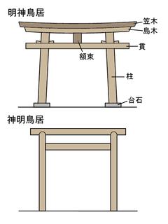 ToriiJapaneseGate.png